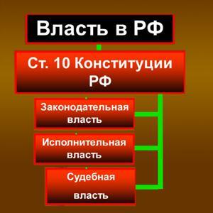 Органы власти Медвежьегорска